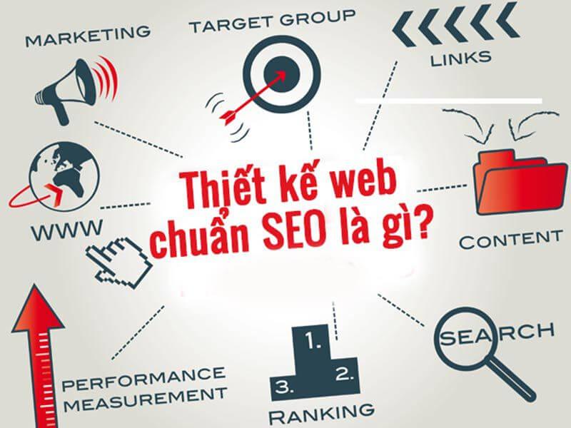 thiết kế web chuẩn seo là gì